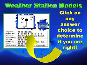 WEATHER STATION MODEL PRACTICE PROBLEMS