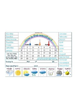 WEATHER TABLE CHART - DAILY WEATHER