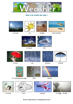 WEATHER - VOCABULARY - PICTIONARY