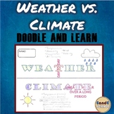 WEATHER VS CLIMATE DOODLE NOTES