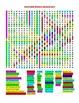 WEATHER:  VOCABULARY, SYMBOLS, WORD SEARCH (GRADES 6 - 8)