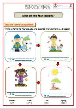 WEATHER  Worksheet for K.- G.2