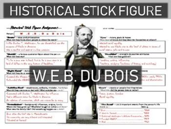 W.E.B. Du Bois Historical Stick Figure (Mini-biography)
