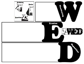 W.E.D. Word Book (Weathering, Erosion, and Deposition)