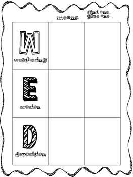 """""""WED""""ing Time: Weathering, Erosion, Deposition Stations"""