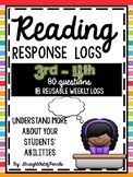 Reading Response Strategy Logs 3rd-4th grade WEEKLY format, YEAR LONG