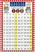 WESTERN - Classroom Decor: Counting to 120 Poster - size 24 x 36