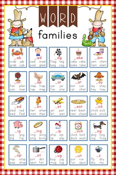 WESTERN - Classroom Decor: Language Arts, Word Families POSTER - size 24 x 36