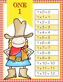 WESTERN - MATH Multiplication and Division Charts / 1 to 12