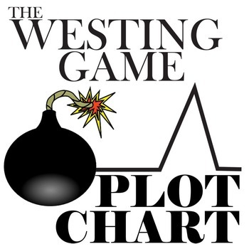 WESTING GAME Plot Chart Organizer Diagram Arc - Freytag's Pyramid