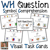 WH Questions Visual Task Cards with Symbols (Autism and Sp