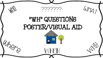 WH POSTER/VISUAL AID