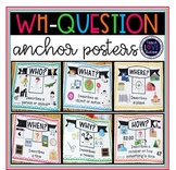 Wh-Question Classroom Decor for Special Education