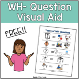 WH Question Visual Chart – Free Download – Speech Therapy   Autism