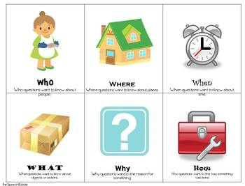 Wh Question Visual Mat By The Speech Bubble Slp Tpt