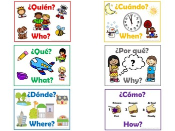 WH Question Visual Prompts (English/Spanish)