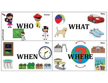 wh question visual support by janfergslp teachers pay teachers