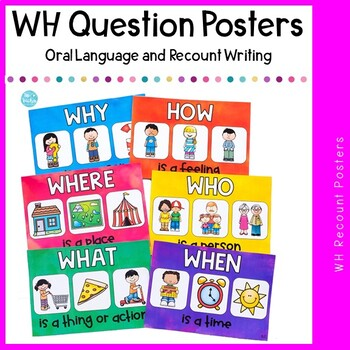 WH Question posters