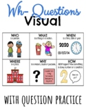 WH- Questions Comprehension with Visuals Freebie