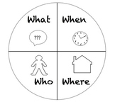 WH Questions Visual
