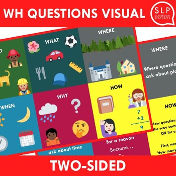 WH Questions Visual (with pictures and written description) / Speech Therapy