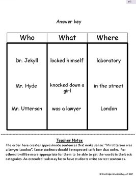 WH Questions to Support Adapted Text Summary of Dr. Jekyll and Mr. Hyde