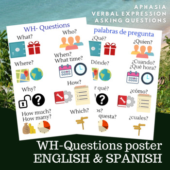 WH-Questions visual poster- ENGLISH & SPANISH