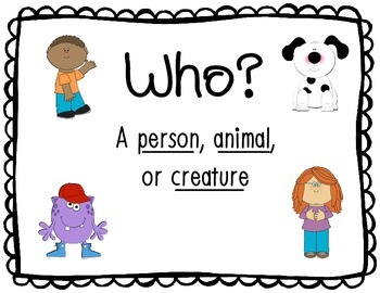 WH Question Word Posters