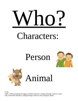 WH questions - simple classroom posters