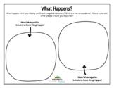 WHAT HAPPENS? (Behavior Modification)