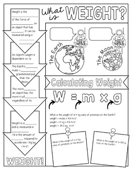 WHAT IS WEIGHT SCIENCE DOODLE NOTE, INTERACTIVE NOTEBOOK, ANCHOR CHART
