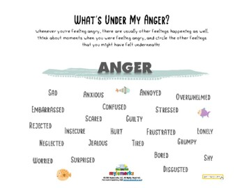 WHAT'S UNDER MY ANGER?