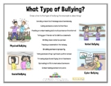 WHAT TYPE OF BULLYING?