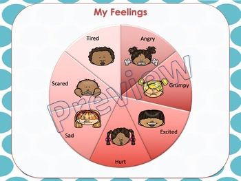 WHEEL CHART - My Feelings and My Choices Conscious Discipline Safe Place Visuals