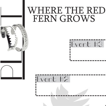 WHERE THE RED FERN GROWS Plot Chart Organizer Diagram Arc - Freytag's Pyramid