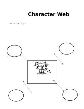 WHERE THE WILD THINGS ARE... Character Web