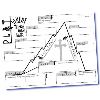 WHERE THINGS COME BACK Plot Chart Organizer (by Whaley) - Freytag's Pyramid