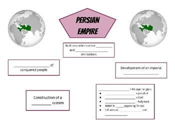 WHI.4 Persia, India, and China Review Packet