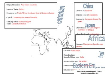 WHII.5 Global Trade Empires Unit - 4 Days Including Unit Plan!