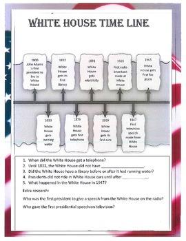 WHITE HOUSE Washington DC President Study Guide Complete