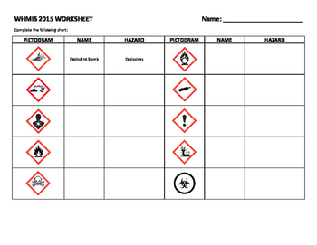 WHMIS 2015 ACTIVITY PACK (lab safety)
