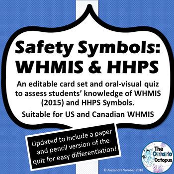 Whmis Hhps Cards Quiz By Alexandra Vorobej Tpt