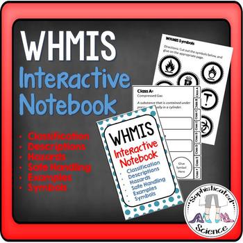 WHMIS Interactive Notebook