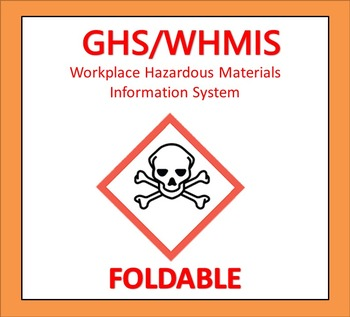 NEW !!!!  GHS WHMIS SYMBOLS FOLDABLE
