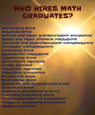 WHO HIRES MATH GRADUATES? (POSTER)