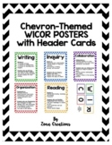 Chevron-themed WICOR Poster Displays