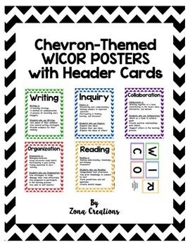 Chevron-themed WICOR Poster Displays