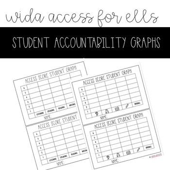 WIDA ACCESS for ELLs Student Score Graphs