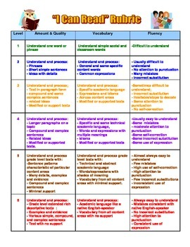Reading Rubric for Assessment