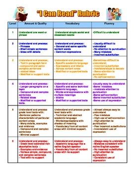 Reading Rubric for Assessment